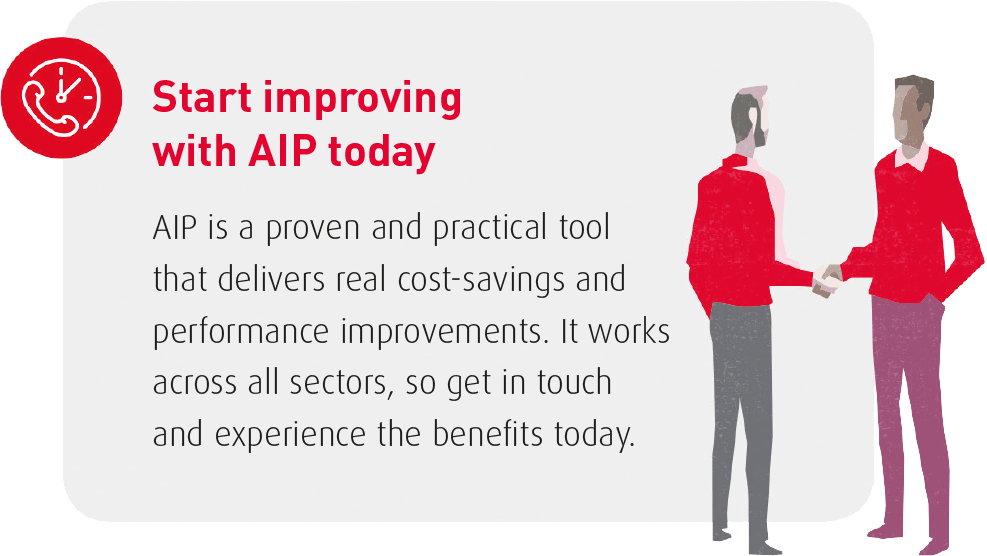 Improving with AIP