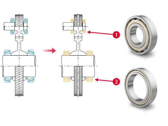 NSK cylindrical roller bearings for small gear and large gear